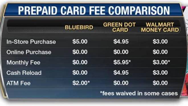 Prepaid_card_free_comparison.jpg