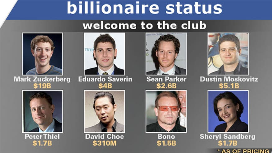 Young entrepreneurs became millionaires dating 1