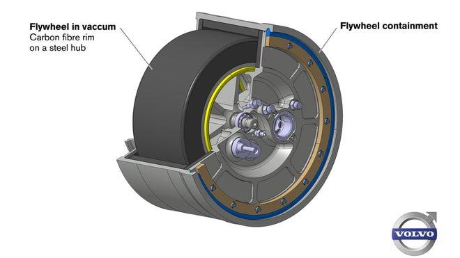 flywheel volvo 660.jpg