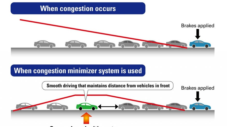 honda-congestion-prevention-technology-explained_100389143_l.jpg