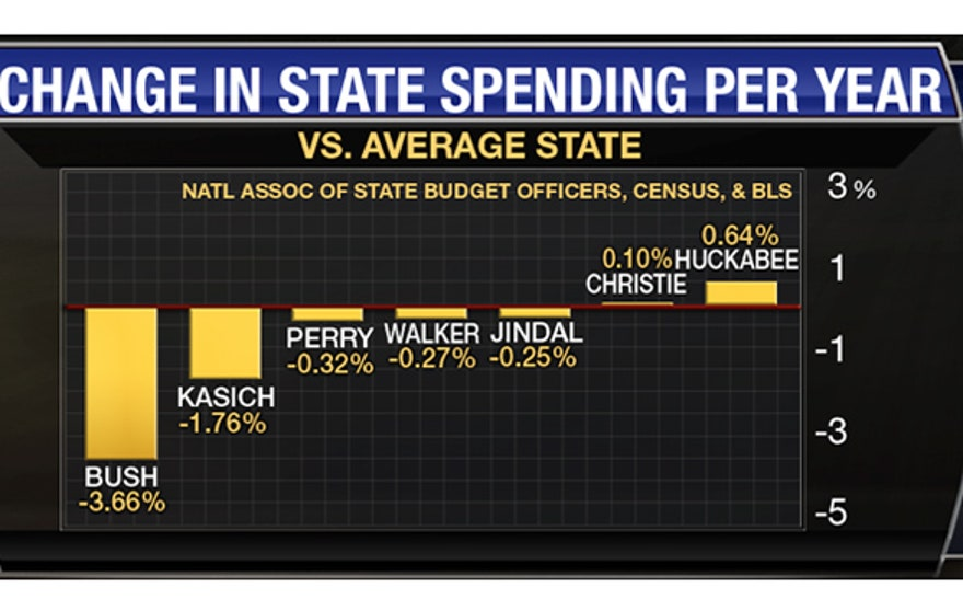 chart_spending4.jpg