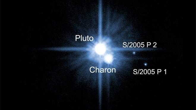 Pluto system 2006.jpg