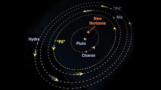 pluto system.jpg
