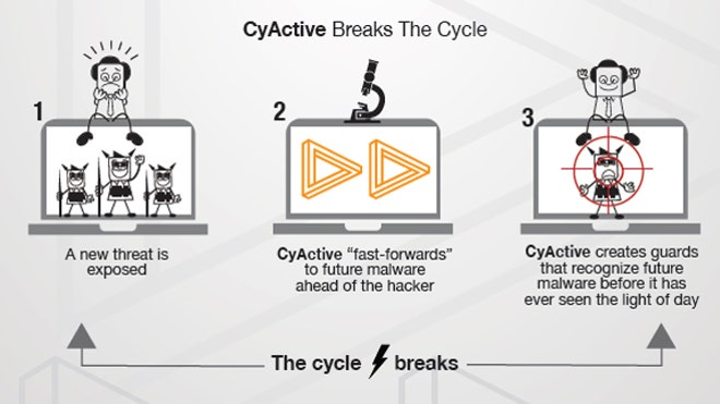 cyactive breaks cycle.jpg