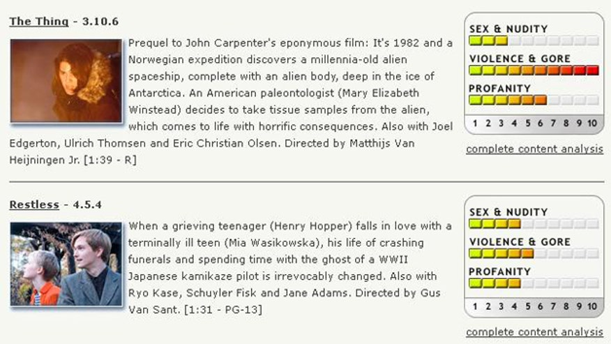 Kid Friendly Movie Ratings