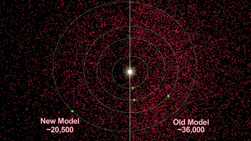 NASA near-earth asteroid count WISE