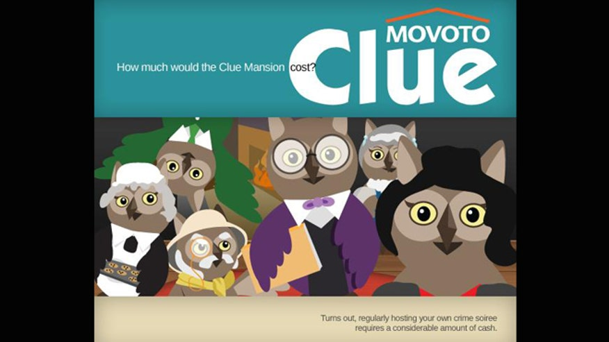 Movoto_clue-do-boxfront.JPG