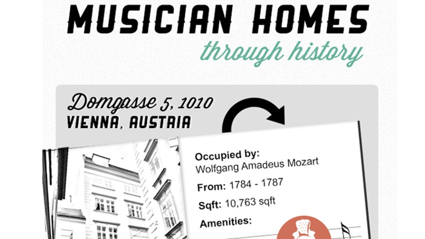 Movoto_musicianshomes.jpg