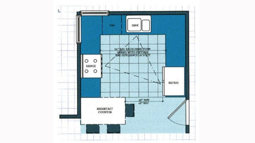 Zillow_kitchen-triangle-bob-villa.jpg