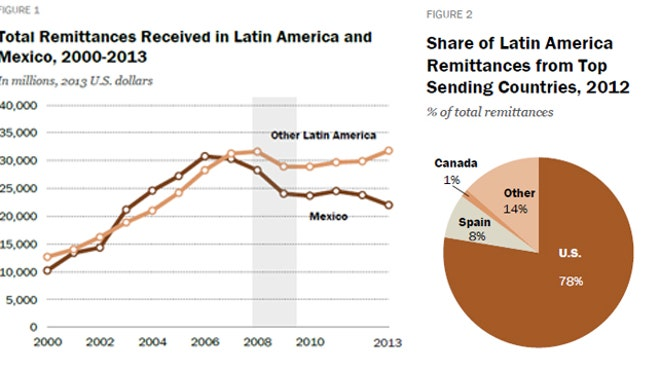 Remittances Main.jpg