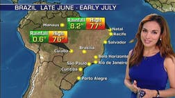 What kind of weather can fans and players expect in Brazil in late June and early July?