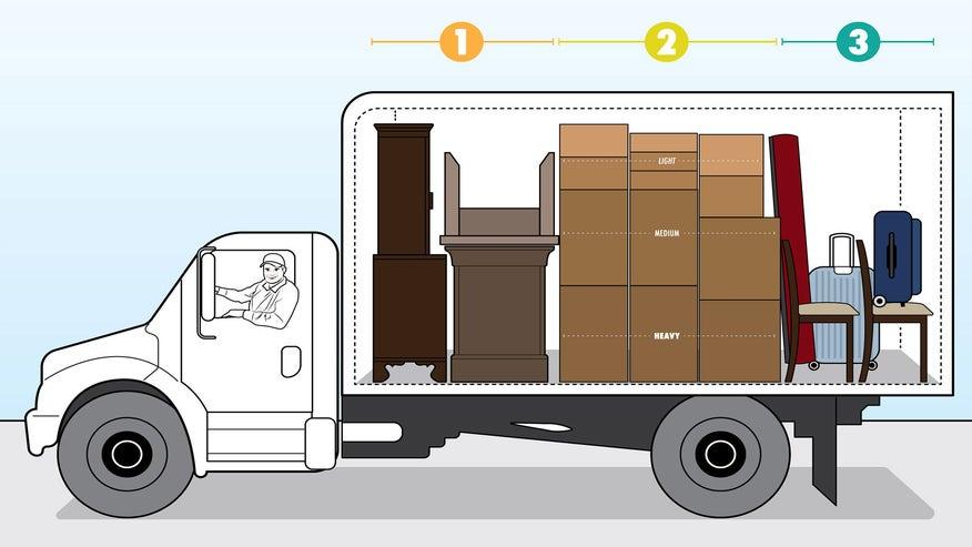 packing-the-truck-revise-0f6bfaac691a6510VgnVCM100000d7c1a8c0____