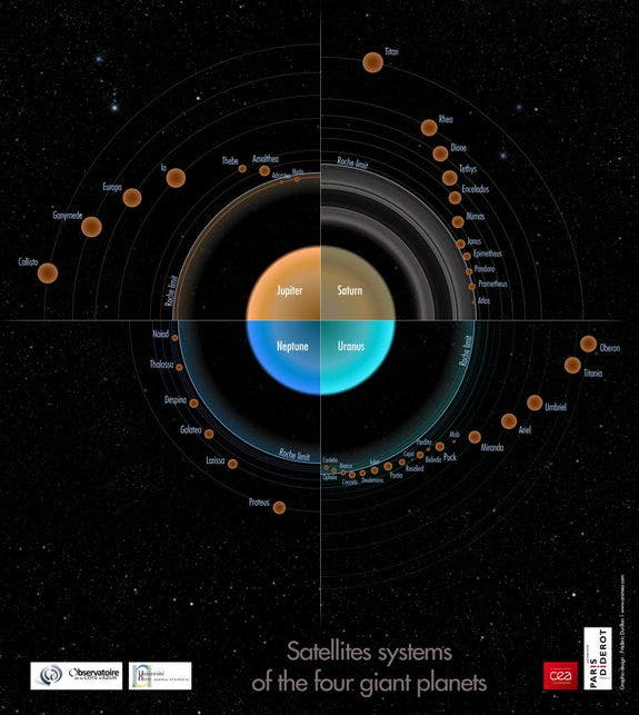 what planets have ring systems - photo #14
