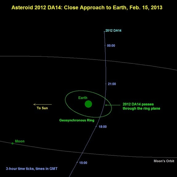 Earth-buzzing asteroid worth $195 billion, space miners say