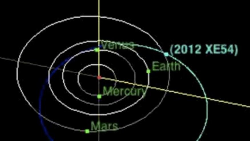 asteroid orbit diagrams - photo #3