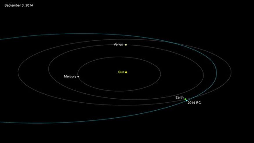 nasa feed asteroid - photo #49