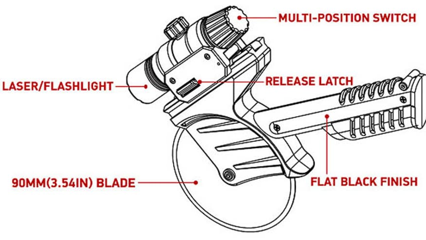 149f_tactical_laser_guided_pizza_cutter_diag2.jpg