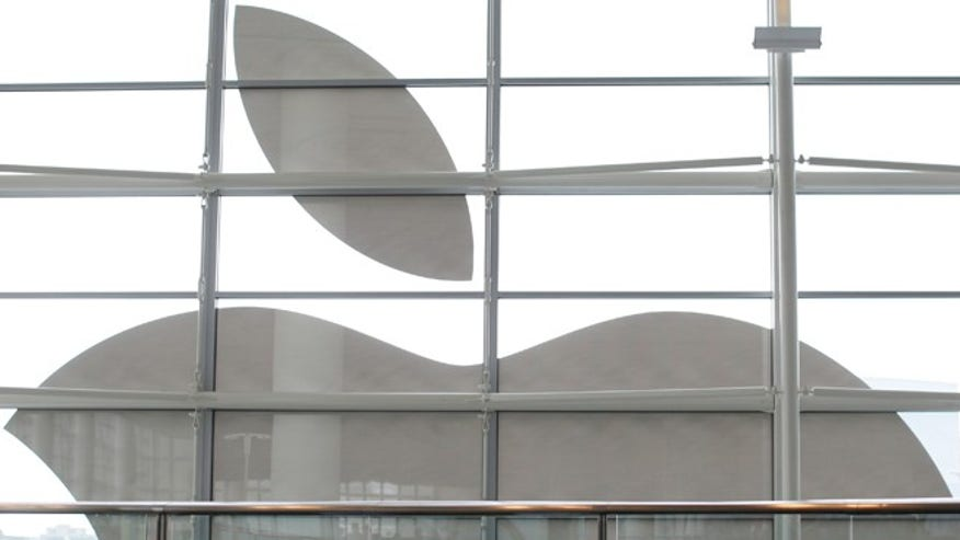 Apple (NASDAQ:AAPL)