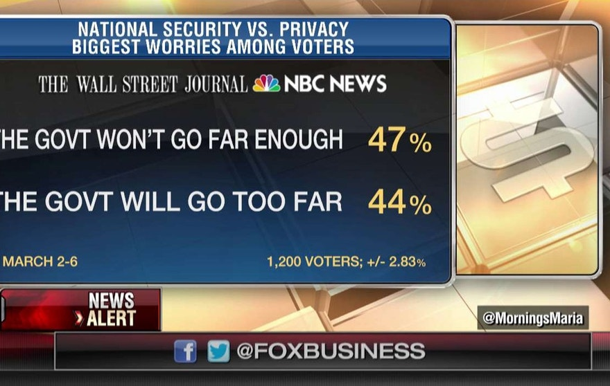 NSA Privacy Apple FBN Graphic