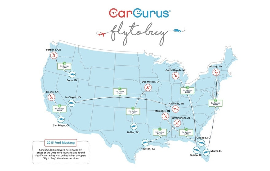 CarGurus Fly to Buy