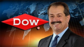 Dow, DuPont CEOs to Get $80M in 'Golden Parachute' Payouts