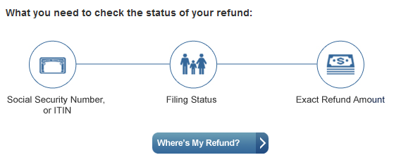 Image Result For How Quickly Can I Get My Tax Refund In Fool Com