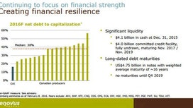 1 Key Cenovus Energy Stock Number You Must Know
