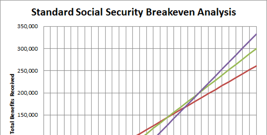 an analysis of the american society and the flawed benefits of the social security Analysis what the washington post missed on to create a dystopian portrait where social security disability benefits represent out he said a society.