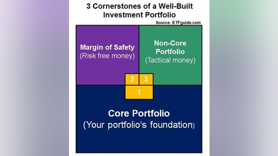 Are You Still Investing Without a Margin of Safety?