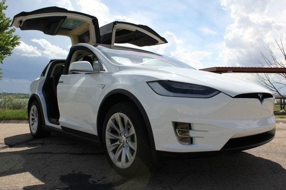 Tesla Motors Inc Stock This Week Vehicle Deliveries And