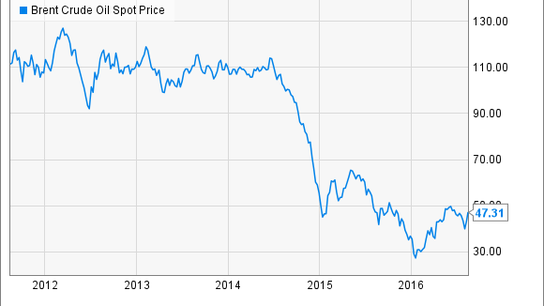 The Best Diesel Stocks to Play Rising Oil Prices
