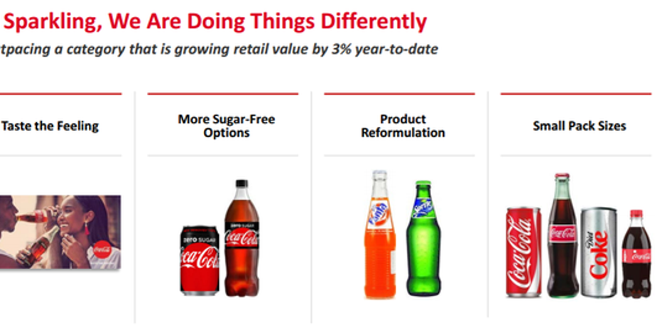 coca cola personal selling process Coca-cola's recent financial results  the tobacco giant wants to move away from selling  dan oversees much of the personal-finance and.