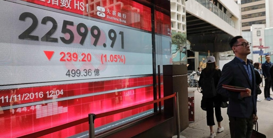 A man stands next to an electronic board showing Hong Kong stock index outside a local bank in Hong Kong, Friday, Nov. 11, 2016. Asian shares were mixed Friday and the dollar recovered, but expectations grew that President-elect Donald Trump's trade policies might fuel inflation, even as some of the initial jitters have subsided. (AP Photo/Vincent Yu)