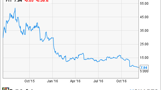1 Metric to Watch in Fitbit's Q4 Earnings