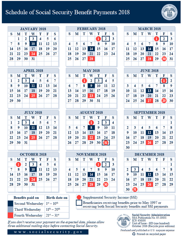 2018 Social Security Payments Schedule | Fox Business