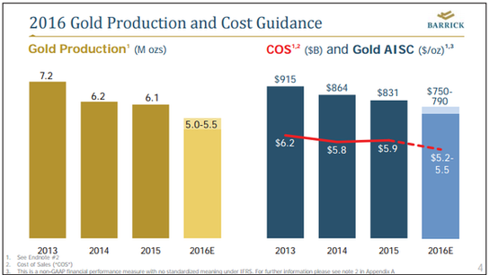 How Risky Is Royal Gold, Inc.?