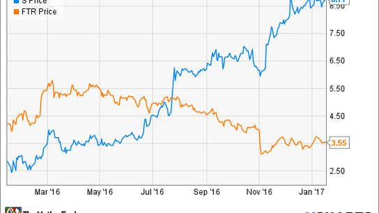 Better Buy: Frontier Communications Corp. vs. Sprint