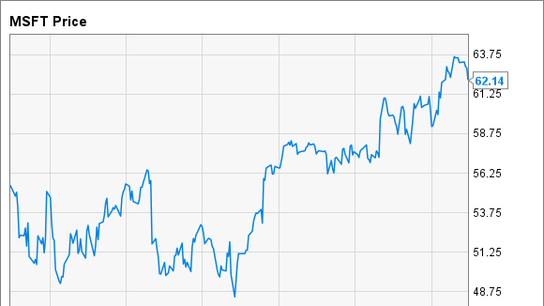 Why Microsoft Stock Gained 12% in 2016
