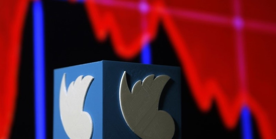 The Twitter, Inc. (TWTR) Receives