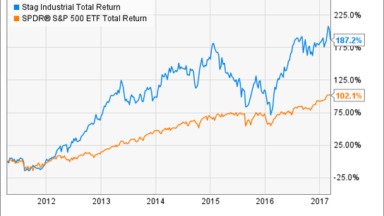 3 High-Yield Dividend Stocks Wealthy Investors Should Consider Buying