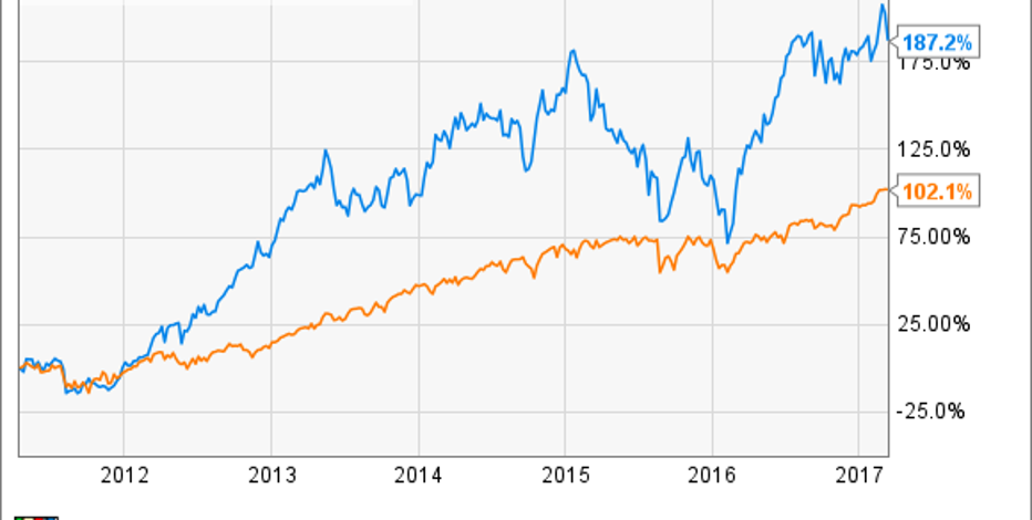 3 high yield dividend stocks wealthy investors should - High div stocks ...