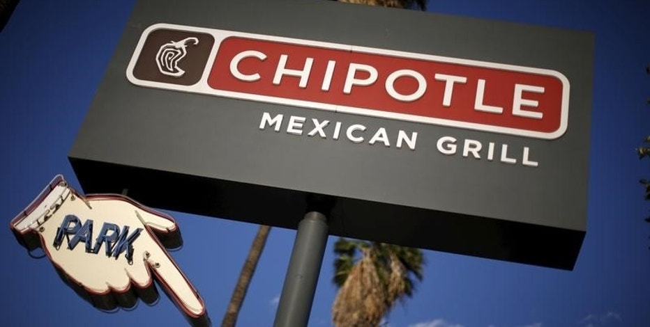 Earnings Reaction History: Chipotle Mexican Grill, Inc., 63.6% Follow-Through Indicator, 6.1% Sensitive