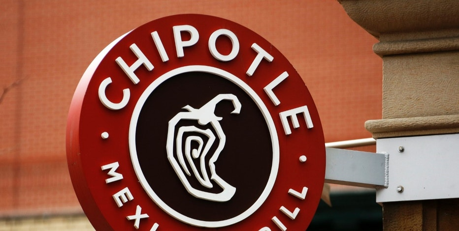A Look Into Insider Activity With Chipotle Mexican Grill, Inc. (CMG)