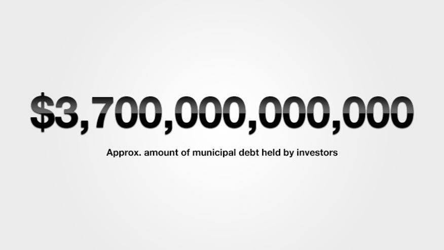 Size of the Municipal Debt Market: $3.7 Trillion