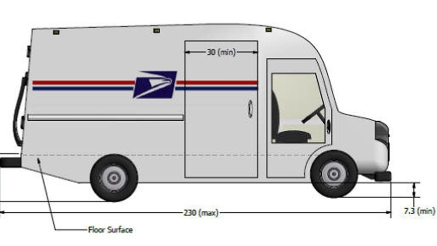 usps the future of postal service Gao reviewed postal service data on actual capital spending from fiscal years 2007 to 2017 and projected capital spending for fiscal years 2018 through 2028 it noted that the postal service plans to increase its capital spending over the coming 10 years, but that revenue uncertainties may force it to make some tough spending decisions.