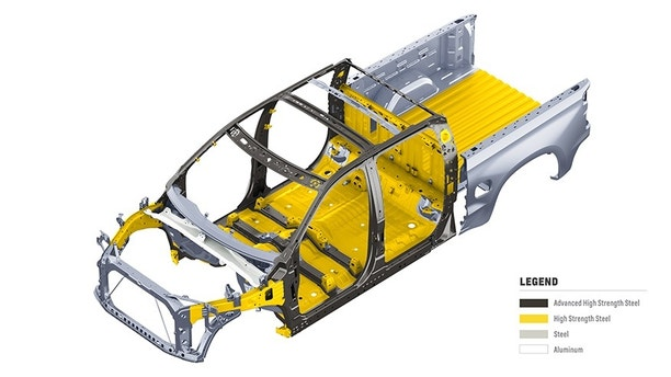 The all-new 2019 Chevrolet Silverado is 450 pounds lighter due to the extensive use of mixed materials.  The underlying safety cage features significant use of advanced high strength steels, each tailored for the specific application.
