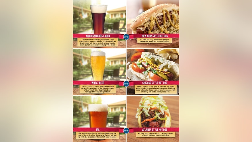 What brew goes with your favorite brat?