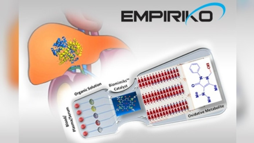 Empiriko is working towards creating liver-on-a-chip technology, as displayed in the above image.  In the future, researchers will be able to add experimental drug compounds to a chemosynthetic liver (Biomimiks) solution, and a device will display how it is broken down in the liver.