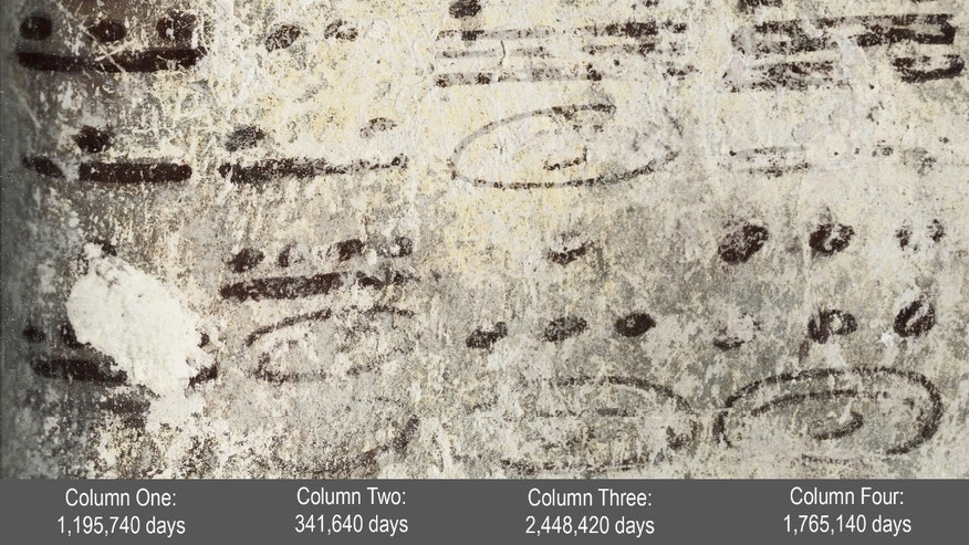This undated image made available by National Geographic shows four long numbers on the north wall of a ruined house related to the Maya calendar and computations about the moon, sun and possibly Venus and Mars; the dates stretch some 7,000 years into the future. Archaeologists have found the small room where royal scribes apparently used walls like a blackboard to keep track of astronomical records and the society's intricate calendar some 1,200 years ago. Anthony Aveni of Colgate University, along with William Saturno of Boston University and others, are reporting the discovery in the Friday, May 11, 2012 issue of the journal Science. (AP Photo/National Geographic, Tyrone Turner)