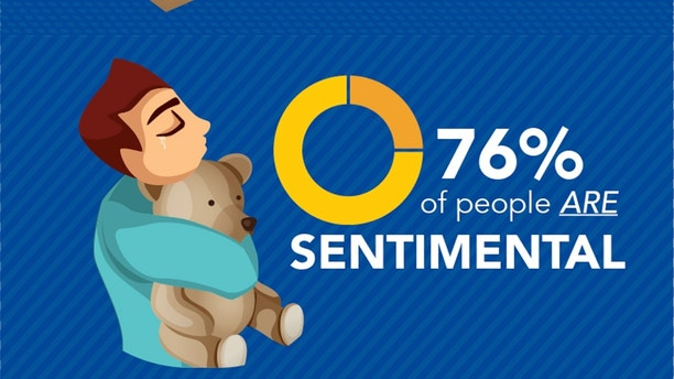 sentimental infograph 2 SWNS